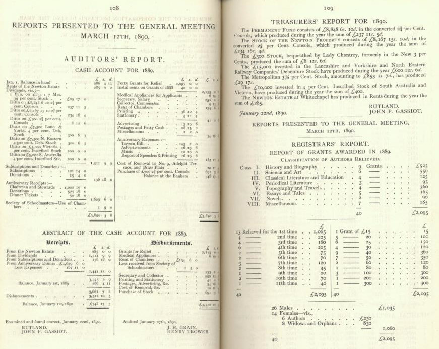 1890 reports